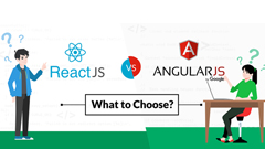 Angular JS Certification